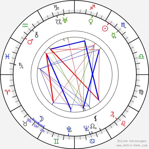 Джек Уорнер Шефер Jack Schaefer день рождения гороскоп, Jack Schaefer Натальная карта онлайн