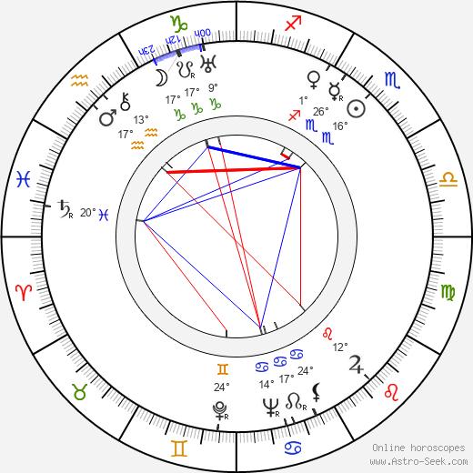 Jane Froman birth chart, biography, wikipedia 2020, 2021
