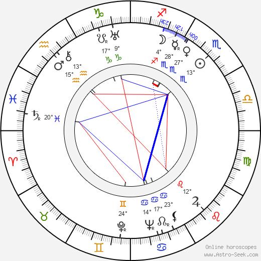 Olga Bazarova birth chart, biography, wikipedia 2019, 2020