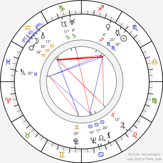 Willy A. Kleinau birth chart, biography, wikipedia 2019, 2020