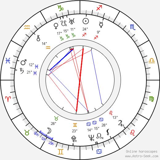 Alexander Hammid birth chart, biography, wikipedia 2019, 2020