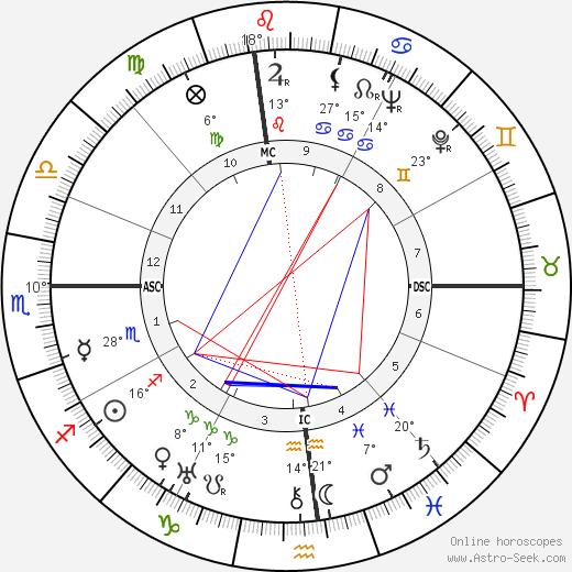 Amedeo Nazzari birth chart, biography, wikipedia 2019, 2020