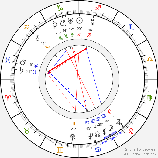 Fred M. Wilcox birth chart, biography, wikipedia 2019, 2020