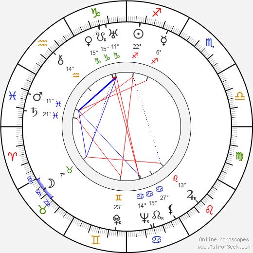 Gordon Douglas birth chart, biography, wikipedia 2019, 2020