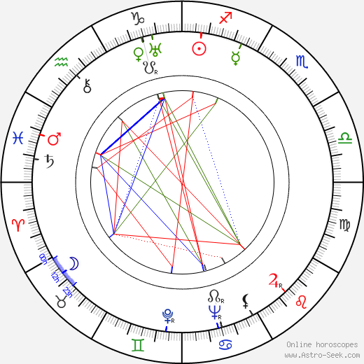 Gordon Douglas astro natal birth chart, Gordon Douglas horoscope, astrology