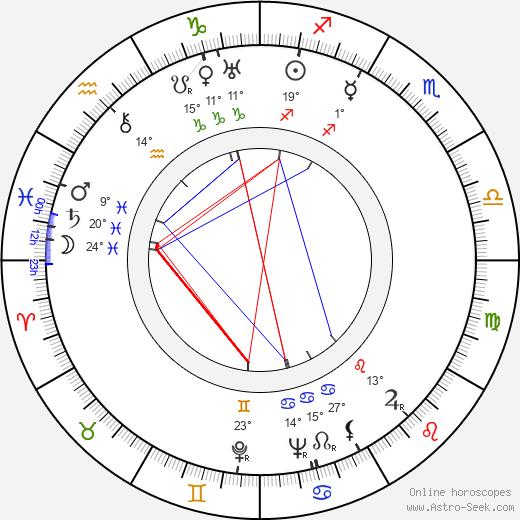 Herbert Coleman birth chart, biography, wikipedia 2020, 2021