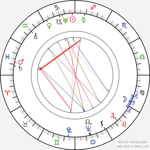 Josef Kostohryz astro natal birth chart, Josef Kostohryz horoscope, astrology