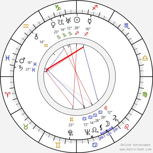 Peggy Ashcroft birth chart, biography, wikipedia 2019, 2020