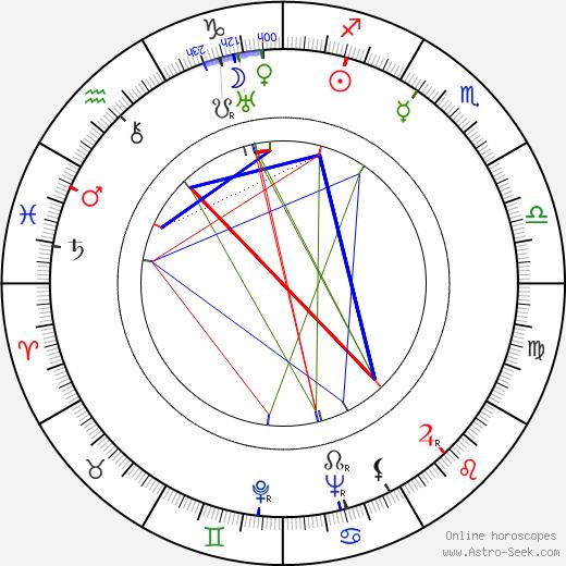 Roberto Bianchi Montero tema natale, oroscopo, Roberto Bianchi Montero oroscopi gratuiti, astrologia