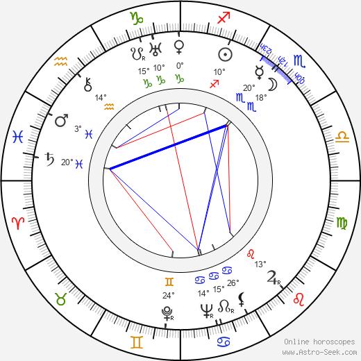 Virginia Kellogg birth chart, biography, wikipedia 2019, 2020