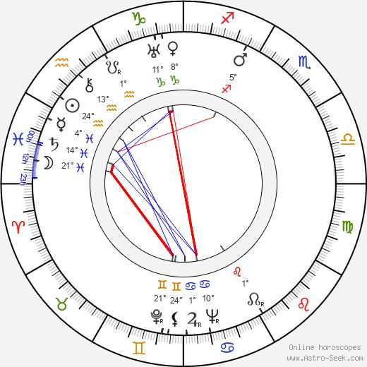 Florence Rice birth chart, biography, wikipedia 2018, 2019