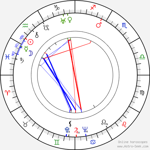 János Rajz birth chart, János Rajz astro natal horoscope, astrology
