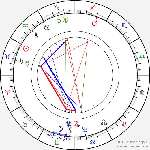 Oldřich Kovář tema natale, oroscopo, Oldřich Kovář oroscopi gratuiti, astrologia