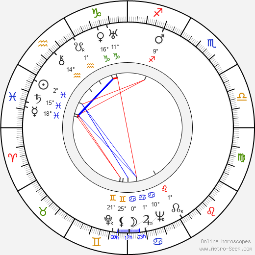 Sheldon Leonard birth chart, biography, wikipedia 2018, 2019