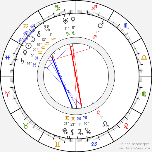 Usko Kemppi birth chart, biography, wikipedia 2018, 2019