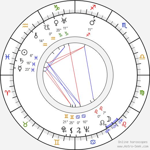 Wini Shaw tema natale, biography, Biografia da Wikipedia 2020, 2021