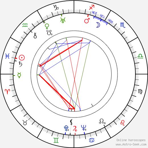 Anne Grey birth chart, Anne Grey astro natal horoscope, astrology
