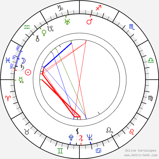 Birgit Sergelius tema natale, oroscopo, Birgit Sergelius oroscopi gratuiti, astrologia