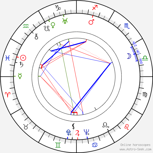 Bohuslav Čepelák astro natal birth chart, Bohuslav Čepelák horoscope, astrology