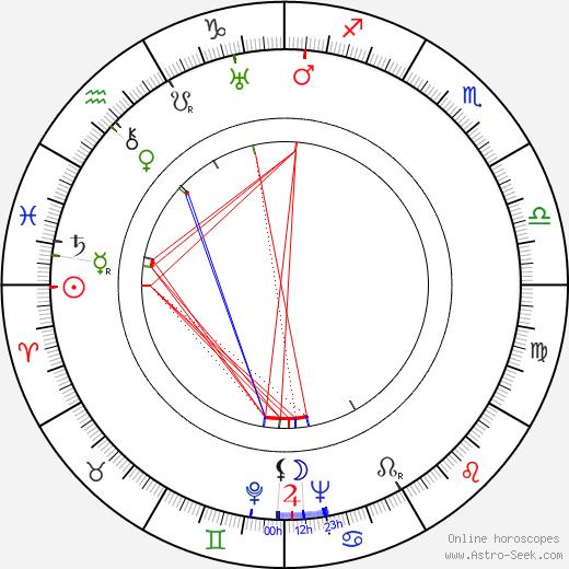 Eino Haavisto tema natale, oroscopo, Eino Haavisto oroscopi gratuiti, astrologia
