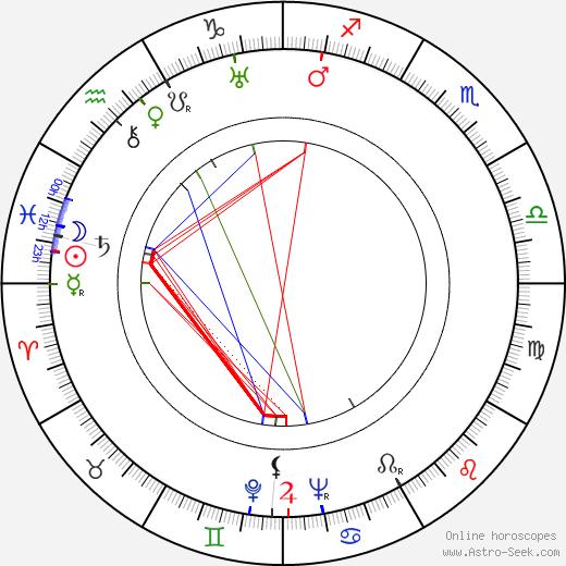Frank Wilcox tema natale, oroscopo, Frank Wilcox oroscopi gratuiti, astrologia