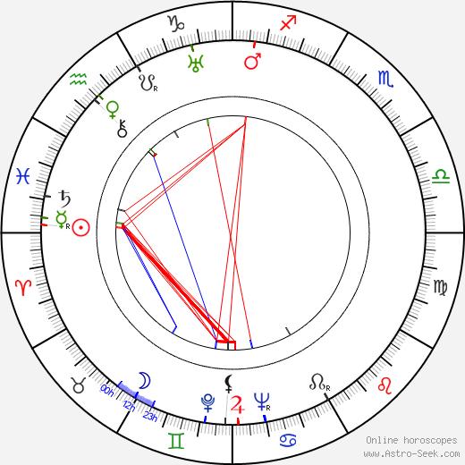 Jan Stallich astro natal birth chart, Jan Stallich horoscope, astrology