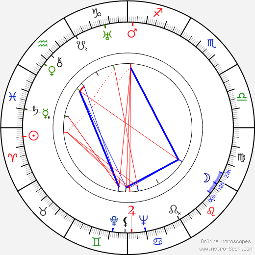 Leigh Harline astro natal birth chart, Leigh Harline horoscope, astrology