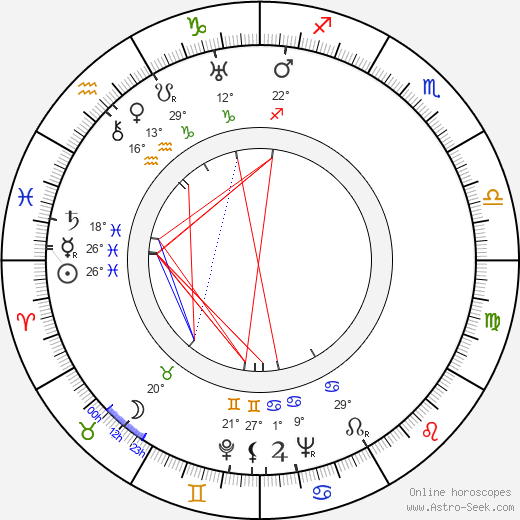 Lucile Browne birth chart, biography, wikipedia 2019, 2020