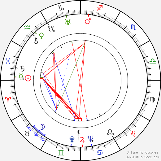 Lucile Browne astro natal birth chart, Lucile Browne horoscope, astrology