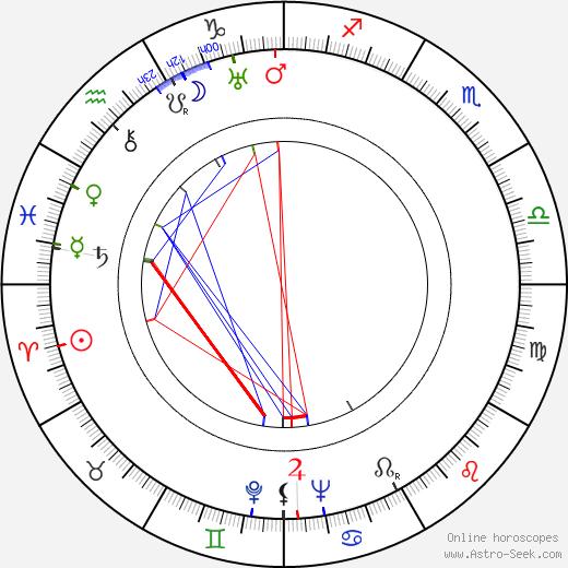 Erkki Eirto tema natale, oroscopo, Erkki Eirto oroscopi gratuiti, astrologia