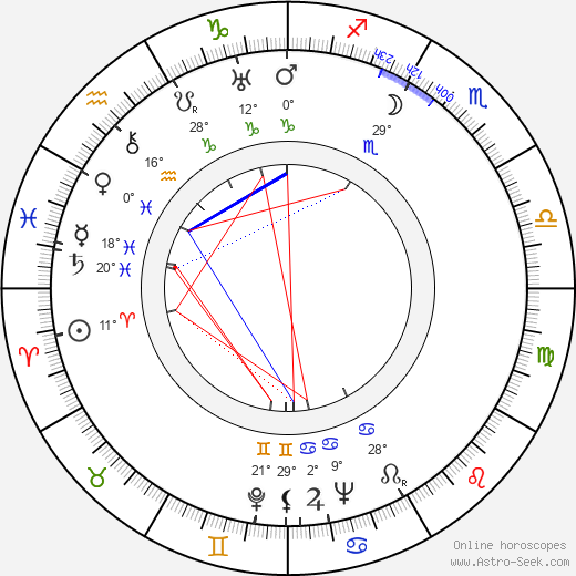 Erzsi Pártos birth chart, biography, wikipedia 2019, 2020