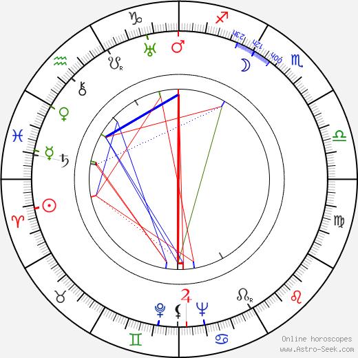 Erzsi Pártos astro natal birth chart, Erzsi Pártos horoscope, astrology