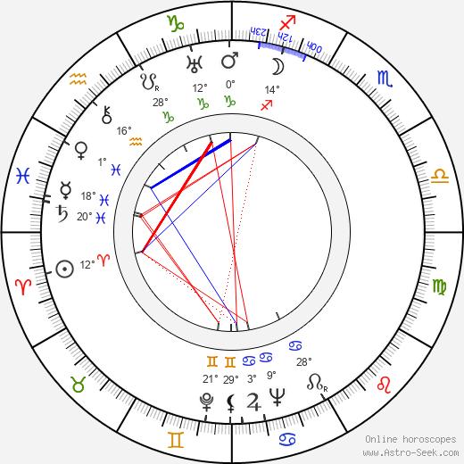 Iron Eyes Cody birth chart, biography, wikipedia 2020, 2021