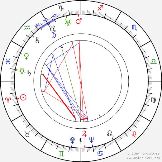 Joseph H. Lewis tema natale, oroscopo, Joseph H. Lewis oroscopi gratuiti, astrologia