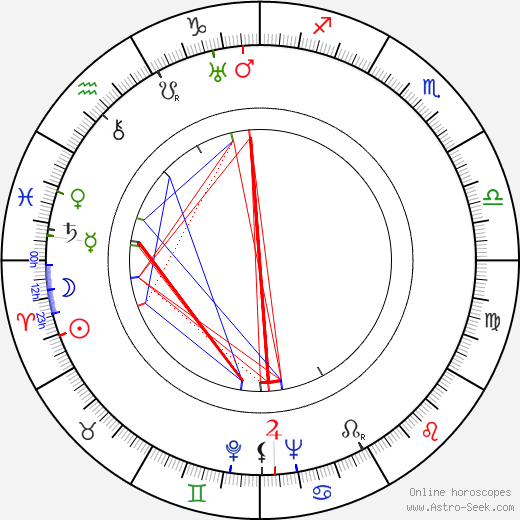 Paul Douglas astro natal birth chart, Paul Douglas horoscope, astrology