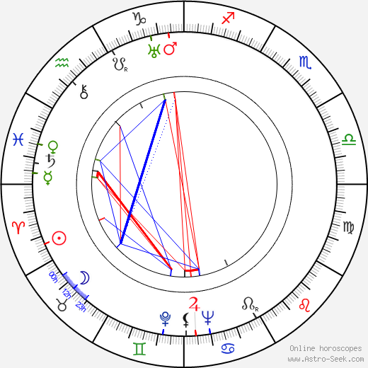 Phyllis Konstam tema natale, oroscopo, Phyllis Konstam oroscopi gratuiti, astrologia