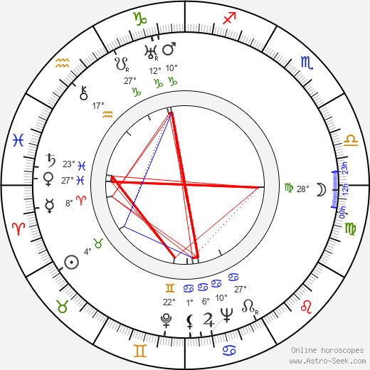 Tauno Tattari birth chart, biography, wikipedia 2019, 2020