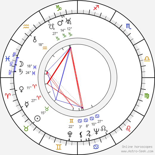 Colin Tapley birth chart, biography, wikipedia 2019, 2020