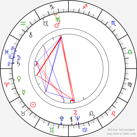 Colin Tapley birth chart, Colin Tapley astro natal horoscope, astrology