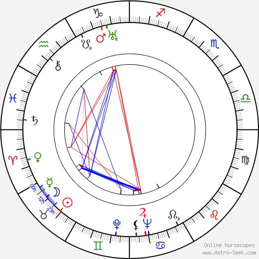 Eberhard Taubert astro natal birth chart, Eberhard Taubert horoscope, astrology