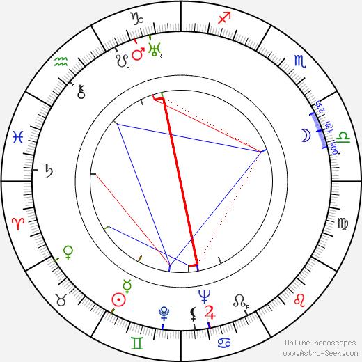 Edward Dein birth chart, Edward Dein astro natal horoscope, astrology