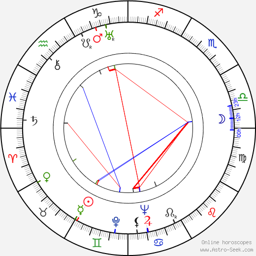 Halina Doree birth chart, Halina Doree astro natal horoscope, astrology