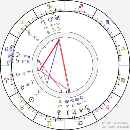 Pascual Nacarati birth chart, biography, wikipedia 2019, 2020