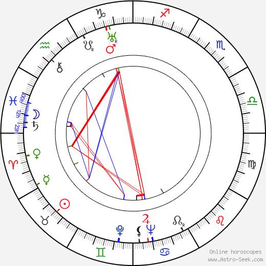 Pascual Nacarati astro natal birth chart, Pascual Nacarati horoscope, astrology