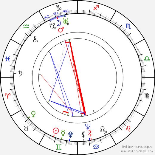 Robert Vernay день рождения гороскоп, Robert Vernay Натальная карта онлайн