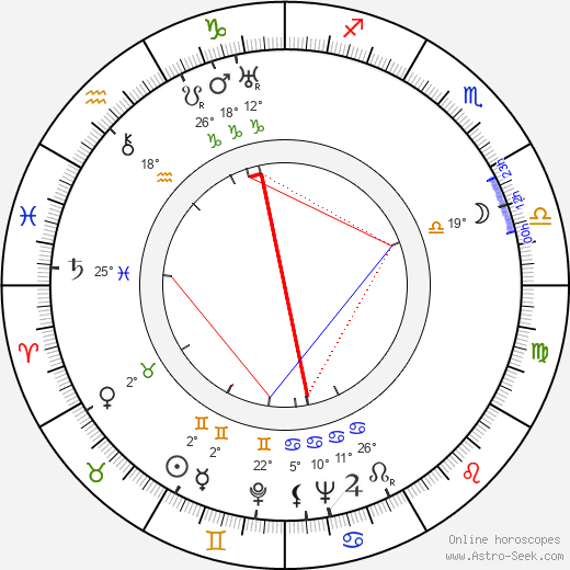 Willis Bouchey birth chart, biography, wikipedia 2019, 2020