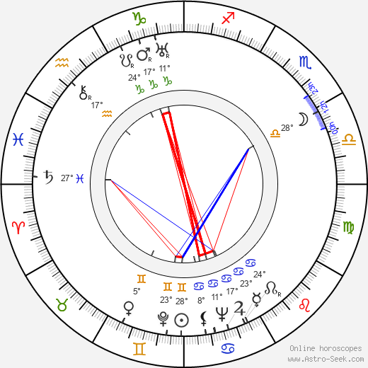 Bertha Tammelin birth chart, biography, wikipedia 2019, 2020