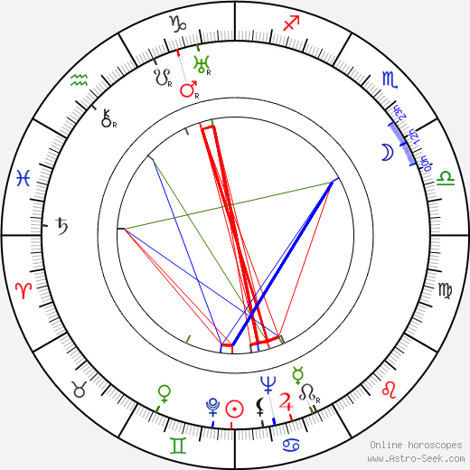 Bertha Tammelin astro natal birth chart, Bertha Tammelin horoscope, astrology
