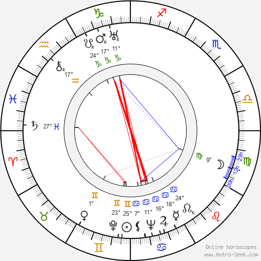 Charles Ormond Eames birth chart, biography, wikipedia 2018, 2019