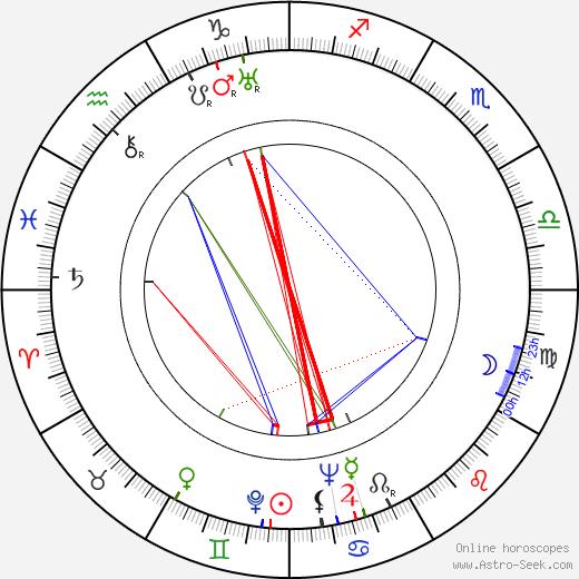 Charles Ormond Eames tema natale, oroscopo, Charles Ormond Eames oroscopi gratuiti, astrologia